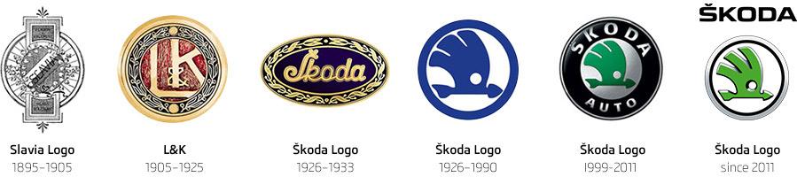 skoda-logo-history